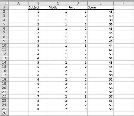 ���� - Análise de variância para Mac Os usuários do Excel