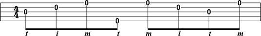 ���� - Escolher-Hand Patterns Bluegrass rolo