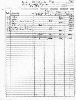 Resumo de entradas de diário recebimentos após os primeiros cinco dias.