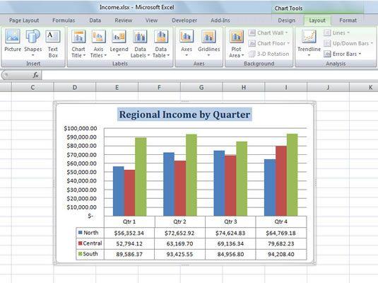 Use a guia Gráfico ferramentas de layout para personalizar elementos em um gráfico.