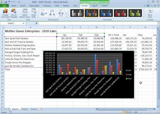 Incorporado gráfico de colunas agrupadas depois de selecionar um novo layout gráfico e estilo de cor a partir do Gráfico T