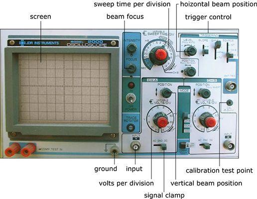 ���� - Exibindo sinais elétricos em um osciloscópio