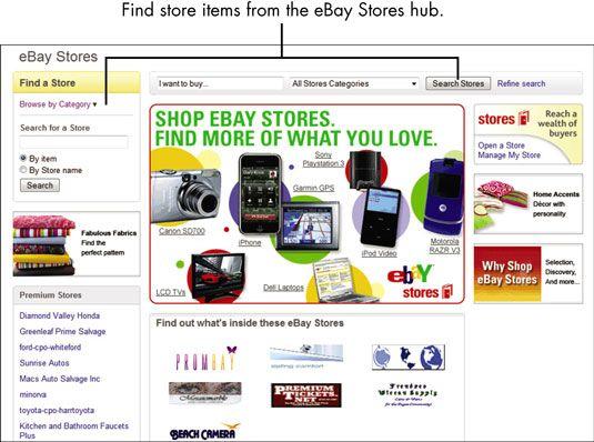 ���� - Para Idosos: Como decidir se abre uma loja eBay