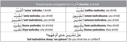 ���� - Formando o tempo verbal Presente em árabe