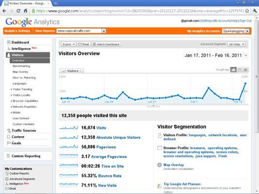 ���� - Google Pages Analytics por visitante e tempo médio de relatórios de visita