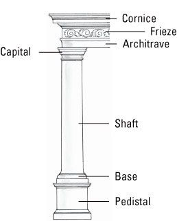 ���� - Arquitetura grega: Doric, Ionic, ou Corinto?