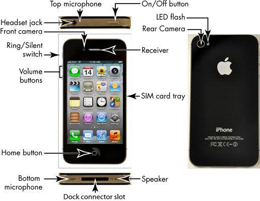 ���� - Recursos do hardware dos Idosos iPhone 4S Precisa Saber