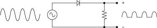 ���� - Como circuitos retificadores Trabalhar em Eletrônica
