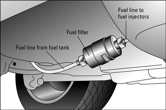 ���� - Como alterar Filtro de combustível do seu veículo