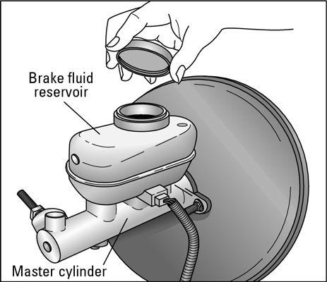 ���� - Como verificar fluido de freio de um veículo