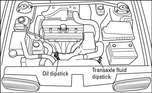 Encontrar a vareta de transmissão em um motor transversal.