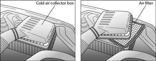 ���� - Como verificar o filtro de ar do seu veículo