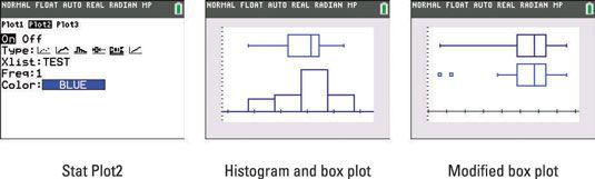���� - Como Construir um gráfico de caixa na TI-84 Plus