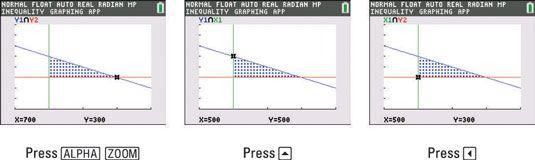 ���� - Como encontrar os pontos de intersecção em um Plus Graph TI-84