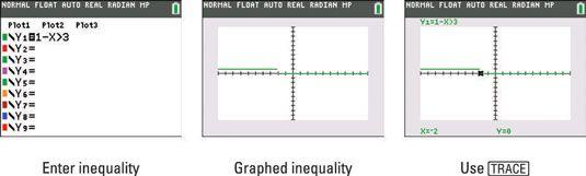 ���� - Como representar graficamente Desigualdades de uma variável sobre a TI-84 Plus