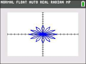 ���� - Como representar graficamente equações polares em sua TI-84 Plus