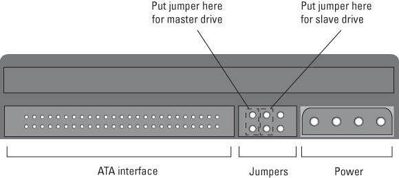 ���� - Como instalar uma nova unidade no seu PC