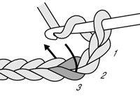 ���� - Como fazer a Half Duplo Crochet