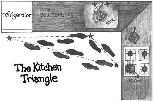 ���� - Como fazer uma área de cozinha existente Eficiente