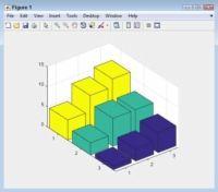 ���� - Como modificar a relação de aspecto para criar um efeito 3D para seus gráficos MATLAB