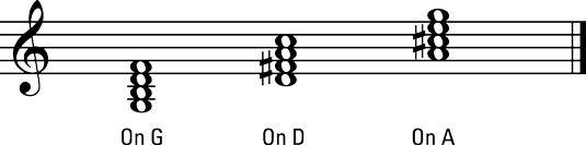 ���� - Como Jogar Dominant 7ths no violino