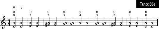 ���� - Como Jogar casal pára na corda inferior do violino