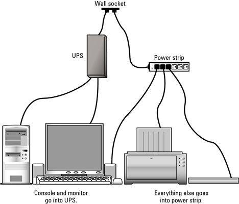���� - Como ligar o seu PC com um UPS