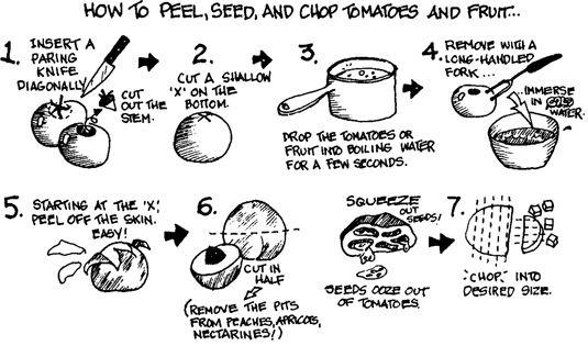 ���� - Como se preparar Tomates enlatados