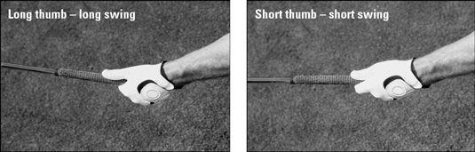 ���� - Como configurar seu balanço do Golf