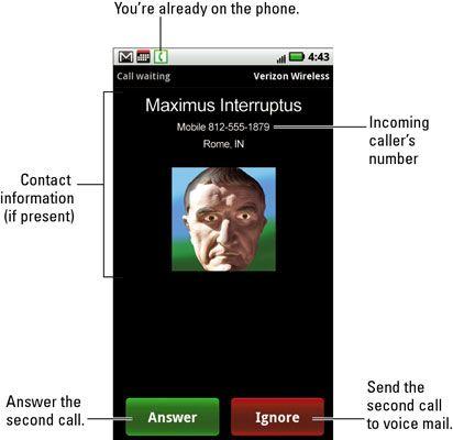 ���� - Como alternar entre chamadas em seu Droid X