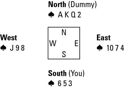 ���� - Como transformar pequenos cartões em ganhar truques Ponte