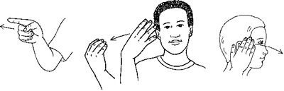 ���� - Como usar Tempos em American Sign Language