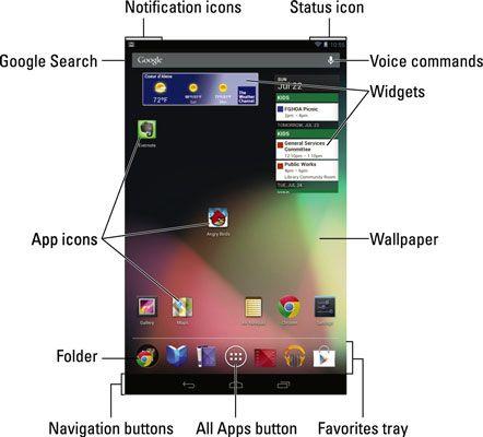 ���� - Como usar o Nexus 7 Home Screen
