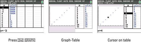 ���� - Como exibir a Tabela de um Gráfico de Sucessões em sua TI-84 Plus