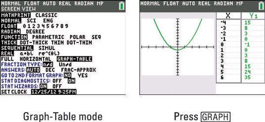 ���� - Como exibir TI-84 Tabelas Bonés e gráficos no mesmo ecrã