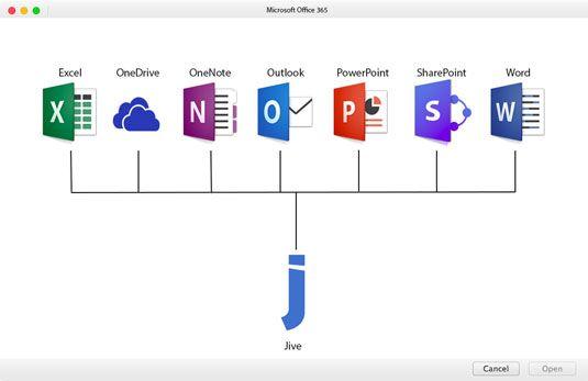���� - Integração Jive com o Microsoft Office 365