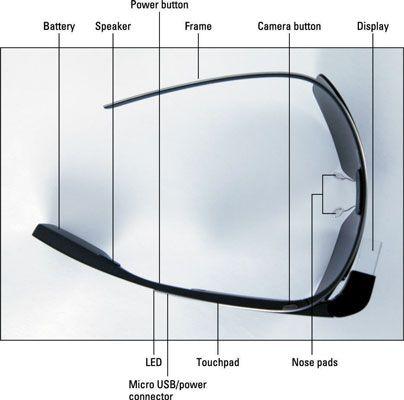 ���� - Principais recursos do Google Glass