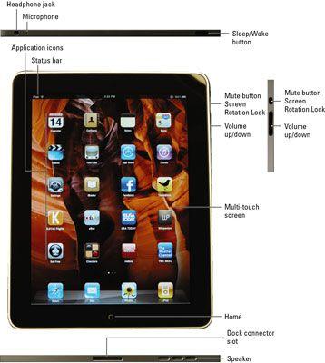 ���� - Olhando para as características externas do iPad