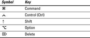 ���� - Teclas do teclado Mac de aparência estranha