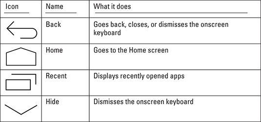 ���� - Os Nexus 7 Icons