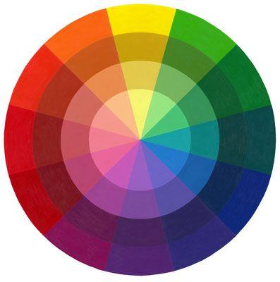 ���� - Usando a Roda de cores para pintura a óleo