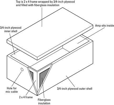 Uma caixa de amp-isolador reduz a quantidade de ruído que se ouve de seu amplificador, mesmo quando's cranke