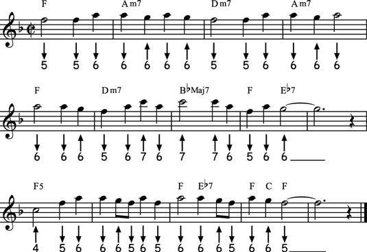 ���� - Jogar Folk Songs em Twelfth, quarta e quinta posições na gaita