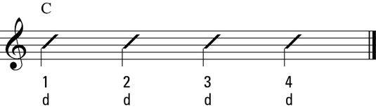 ���� - Jogando sua Ukulele Usando Strumming Notation