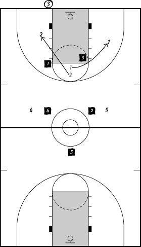 ���� - Pressionando a equipe adversária no basquetebol