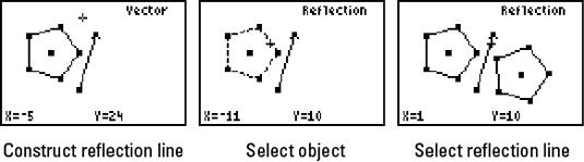 ���� - Refletir objetos geométricos com a TI-84 Plus
