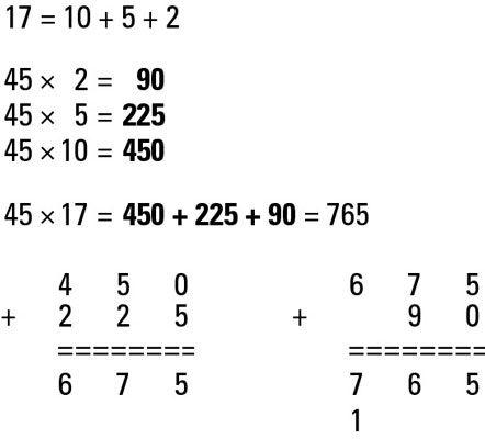 ���� - Refrescar sua Básico Maths Mulitiplication e Divisão Skills