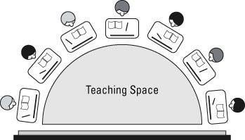 ���� - Técnica Rookie Ensino: Escolhendo um assento
