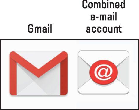 ���� - Configurar uma nova conta Gmail no Galaxy S6