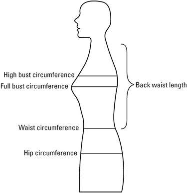 ���� - Tomando as medidas do corpo precisos para costura de vestuário